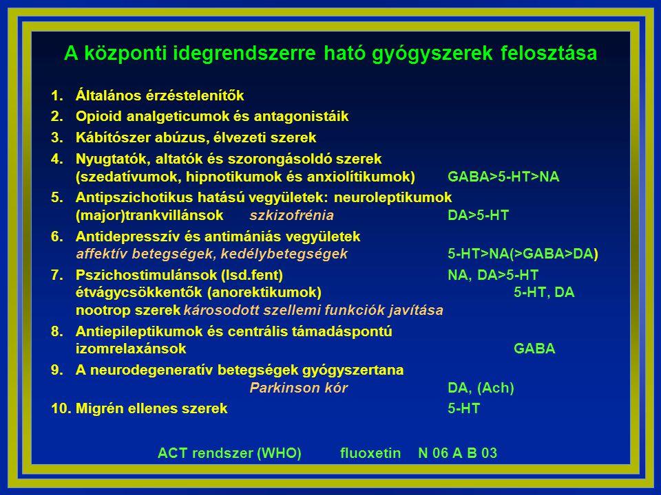 A központi idegrendszerre ható gyógyszerek felosztása
