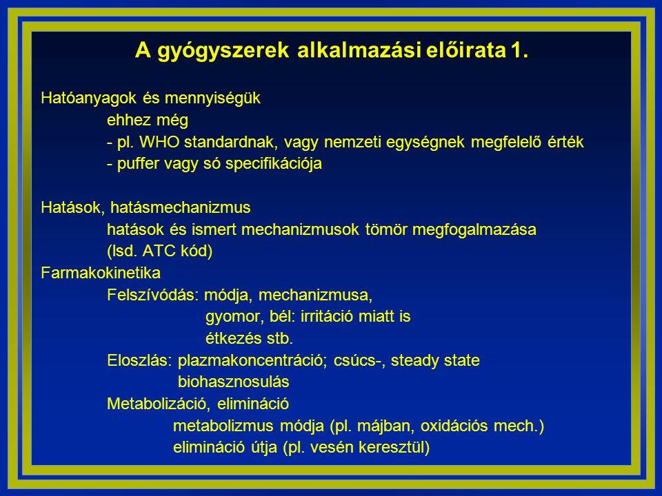 A gyógyszerek alkalmazási előirata 1.