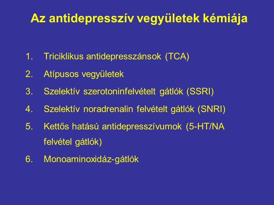 Az antidepresszív vegyületek kémiája