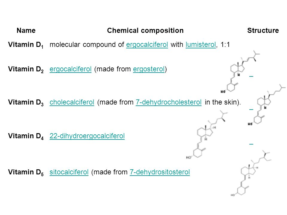 Name Chemical composition. Structure. Vitamin D1. molecular compound of ergocalciferol with lumisterol, 1:1.