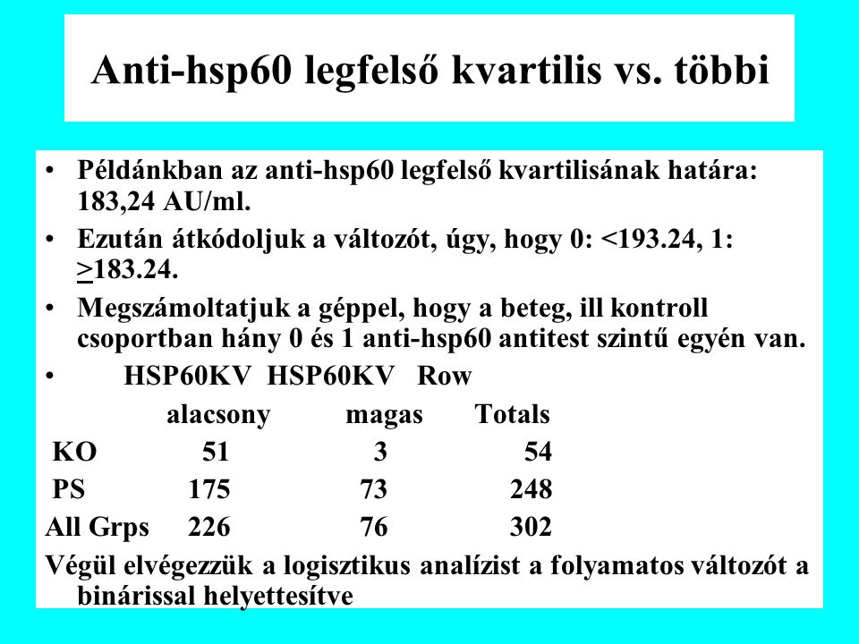 Anti-hsp60 legfelső kvartilis vs. többi