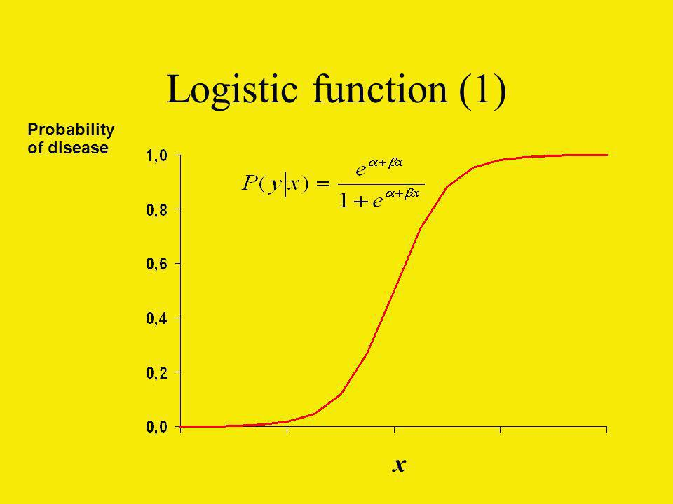 Logistic function (1) Probability of disease x