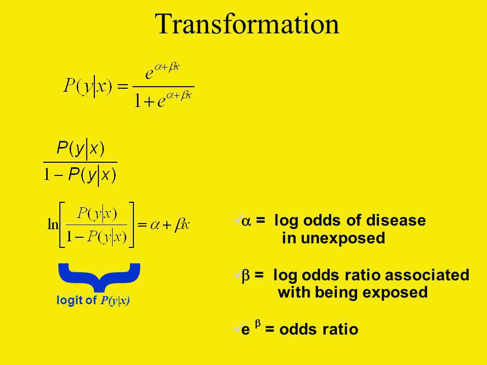 { Transformation a = log odds of disease in unexposed