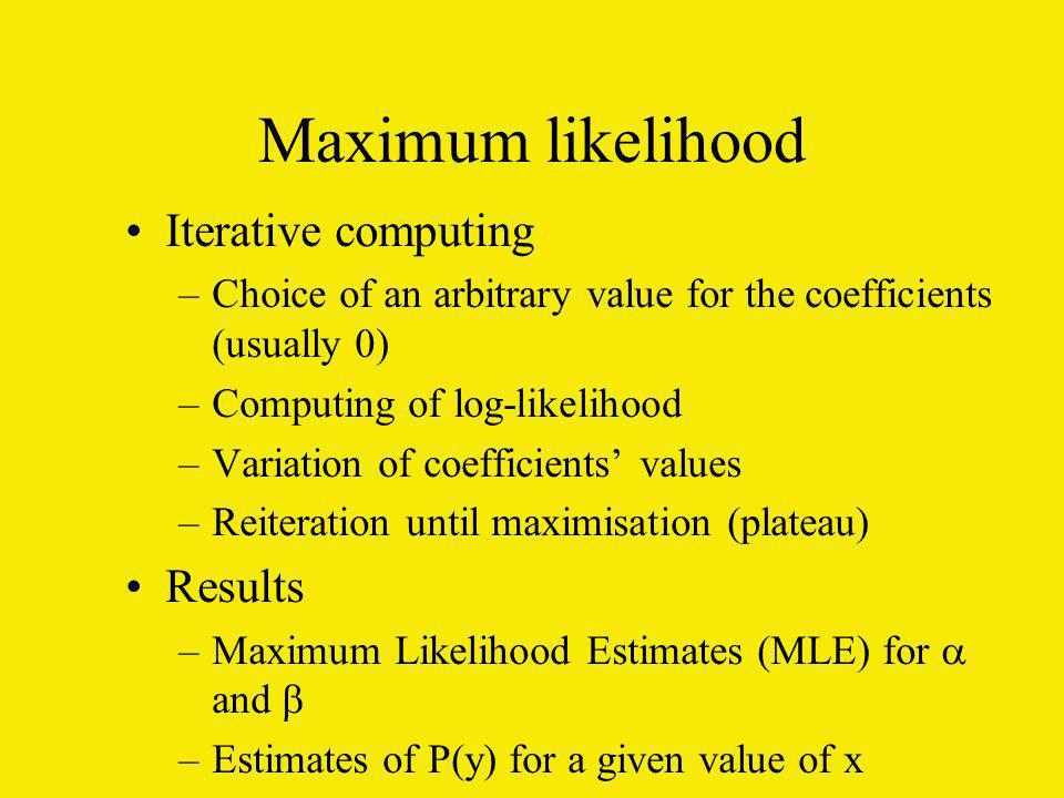 Maximum likelihood Iterative computing Results
