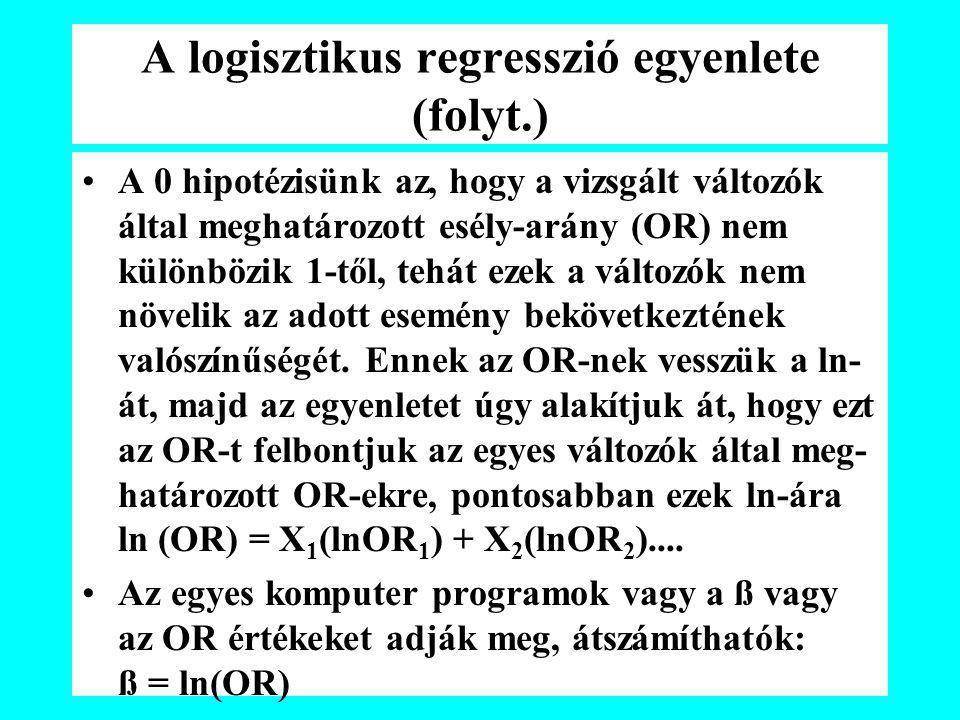 A logisztikus regresszió egyenlete (folyt.)
