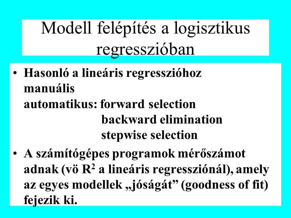 Modell felépítés a logisztikus regresszióban
