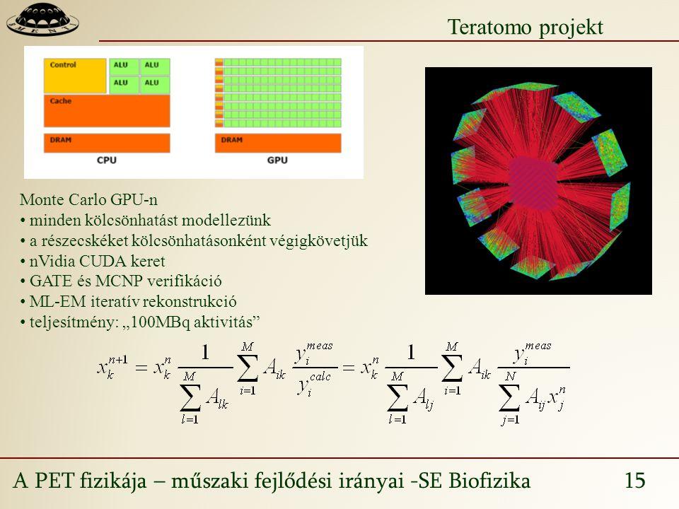 Teratomo projekt Monte Carlo GPU-n minden kölcsönhatást modellezünk