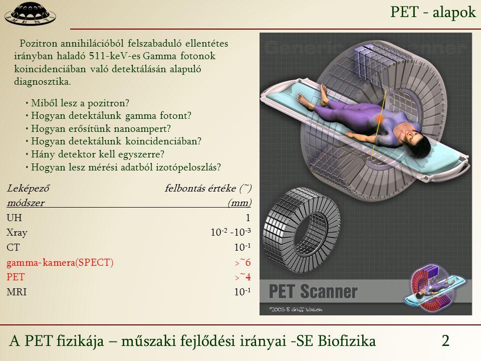 PET - alapok