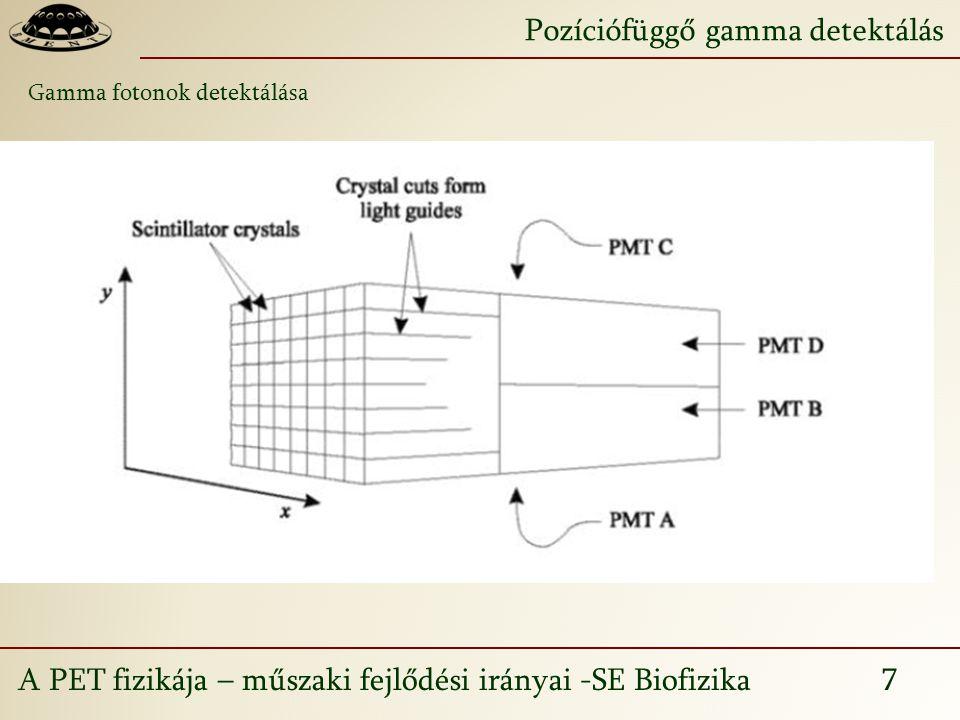 Pozíciófüggő gamma detektálás