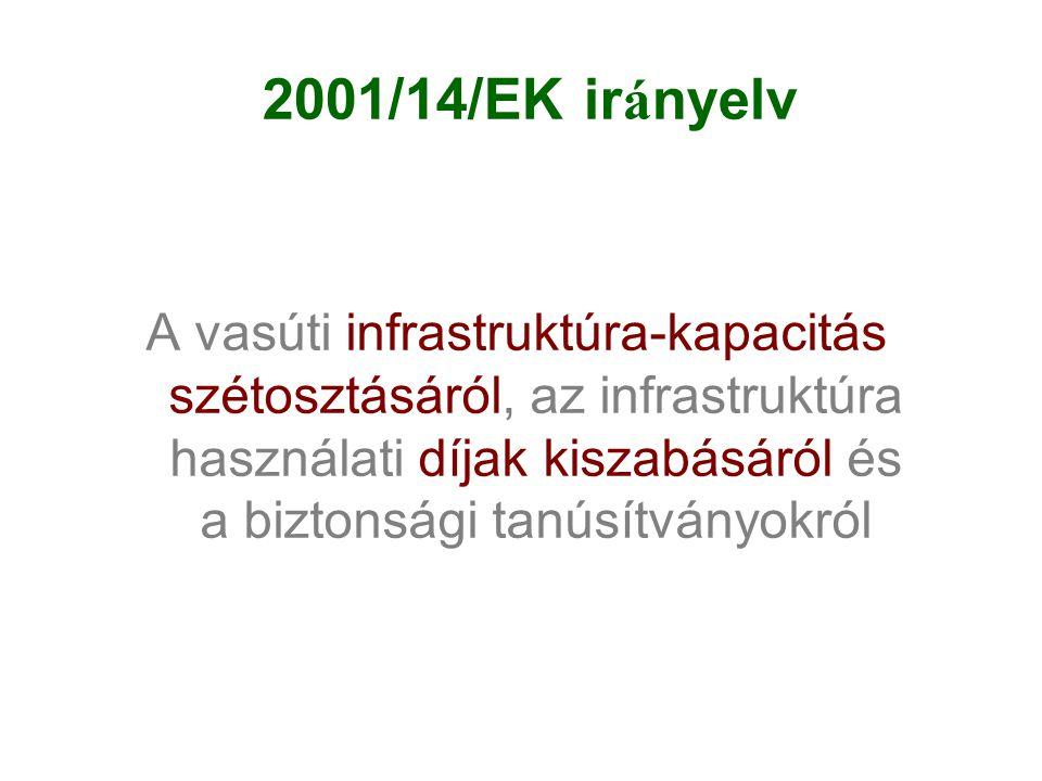 2001/14/EK irányelv