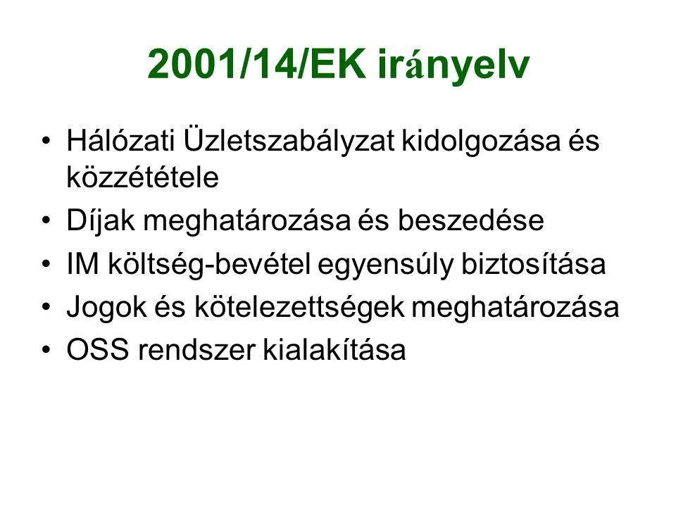 2001/14/EK irányelv Hálózati Üzletszabályzat kidolgozása és közzététele. Díjak meghatározása és beszedése.