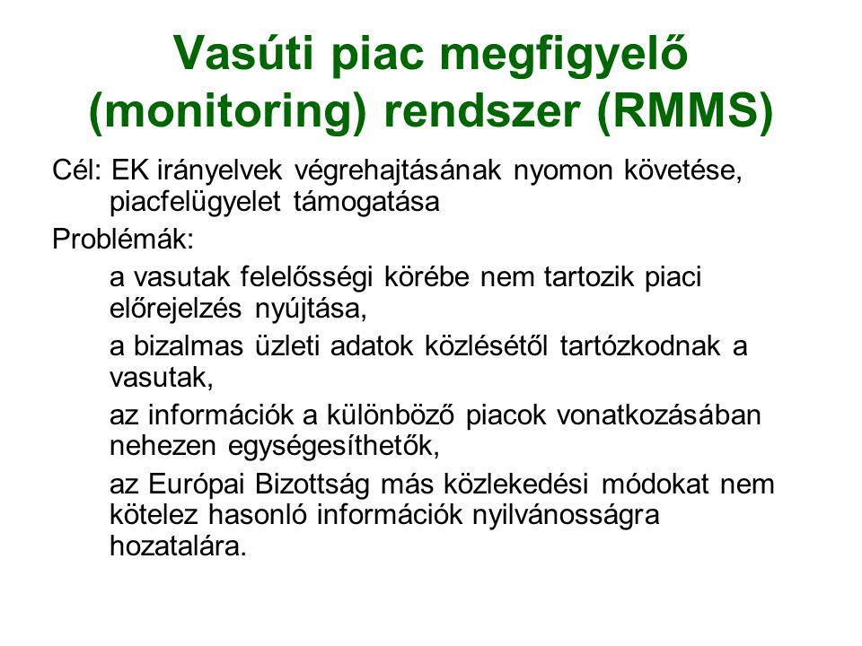 Vasúti piac megfigyelő (monitoring) rendszer (RMMS)