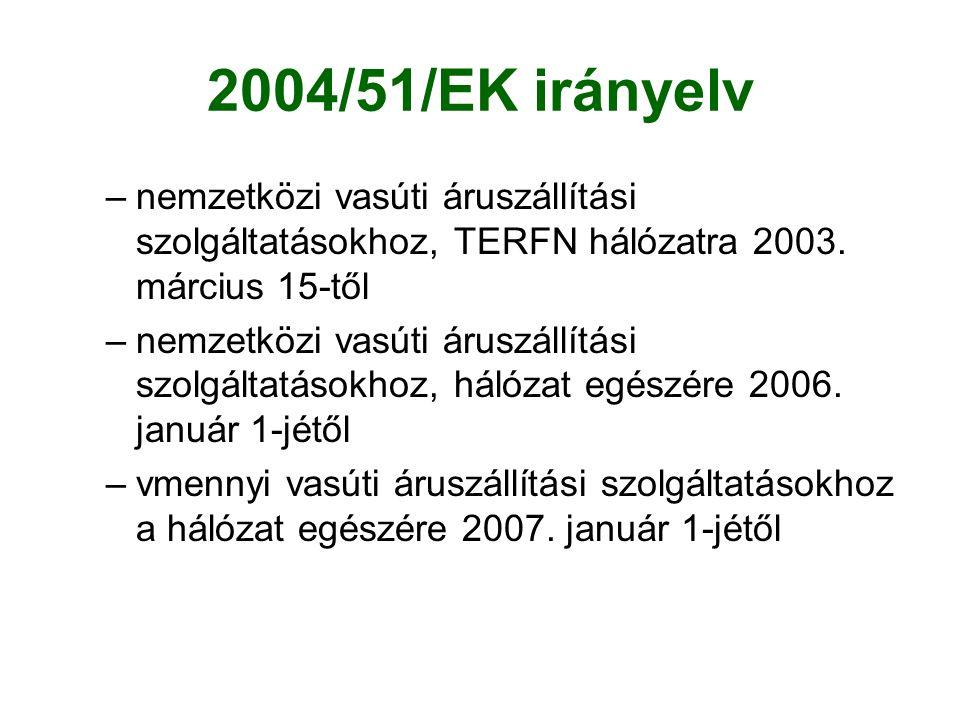 2004/51/EK irányelv nemzetközi vasúti áruszállítási szolgáltatásokhoz, TERFN hálózatra 2003. március 15-től.