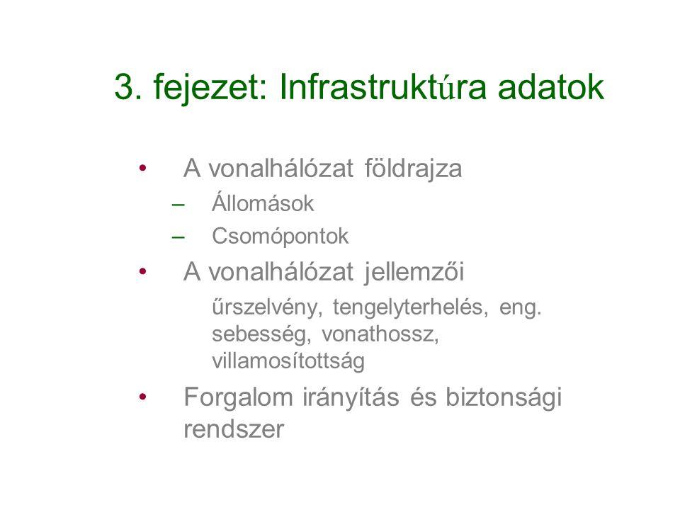 3. fejezet: Infrastruktúra adatok