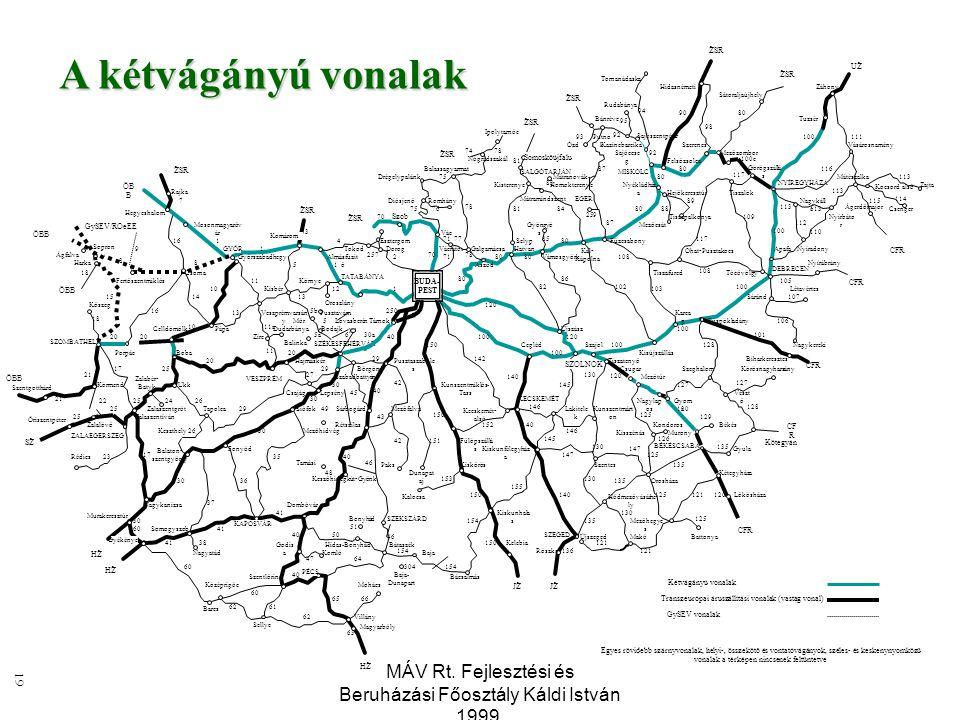 A kétvágányú vonalak ŽSR. UŽ. ŽSR. Tornanádaska. Hidasnémeti. Záhony. ŽSR. Sátoraljaújhely. Rudabánya.