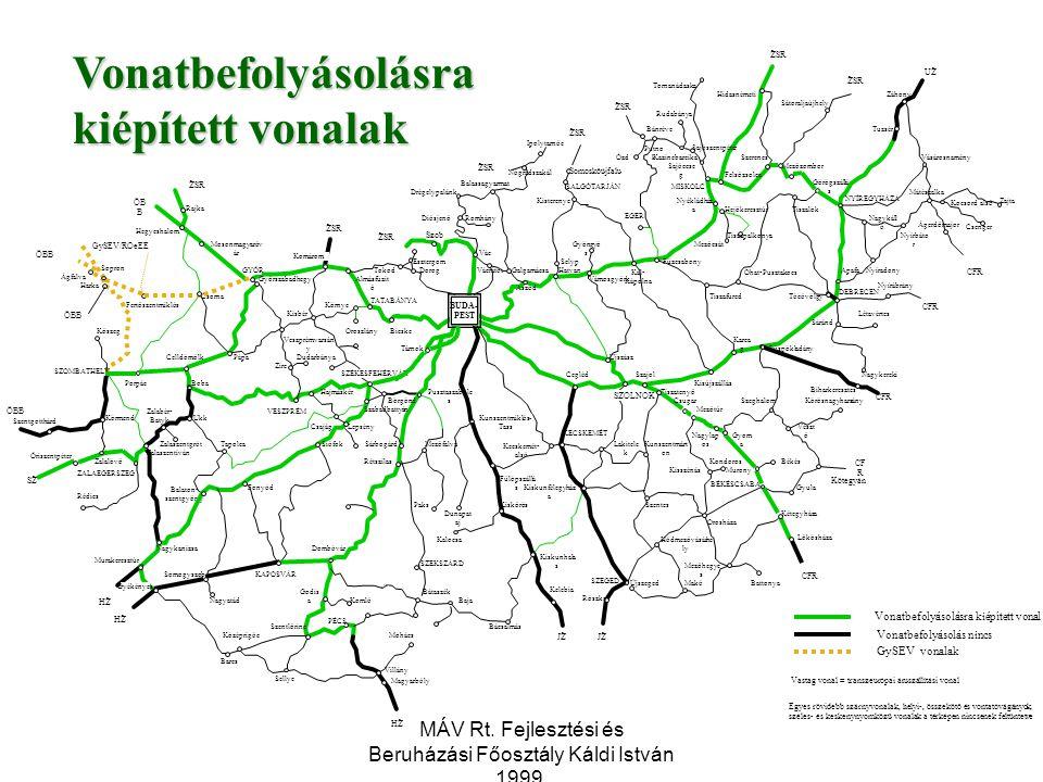 Vonatbefolyásolásra kiépített vonalak
