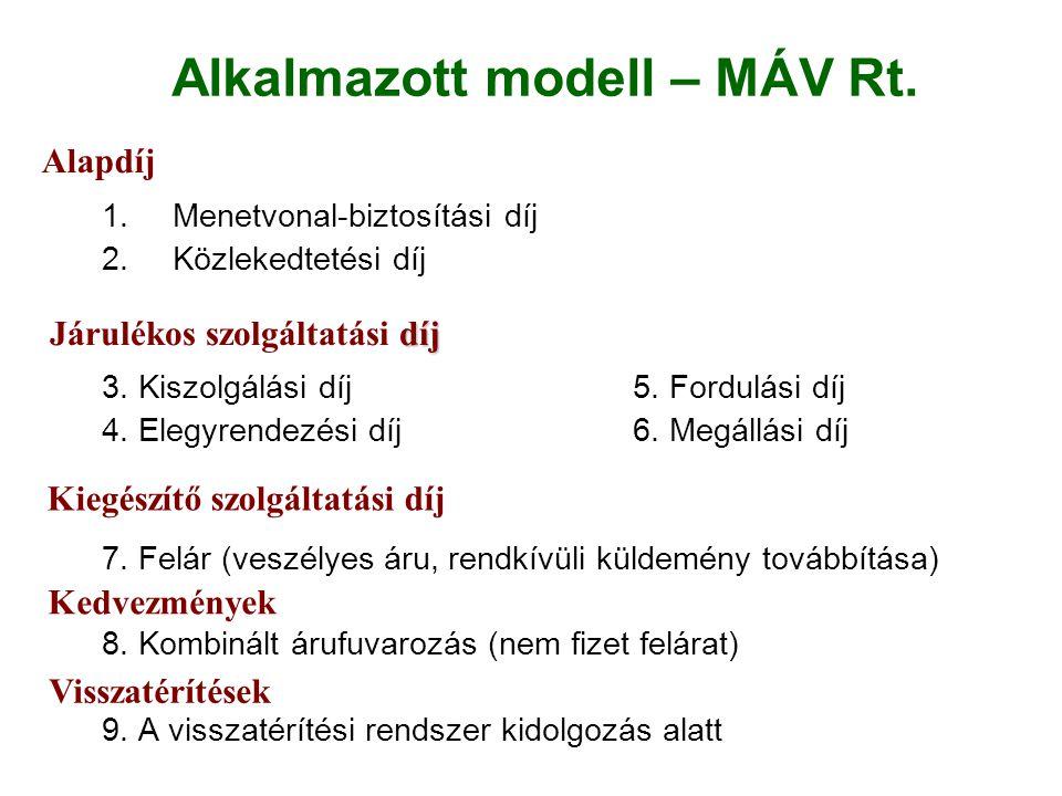 Alkalmazott modell – MÁV Rt.