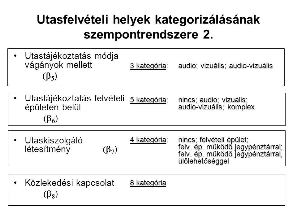 Utasfelvételi helyek kategorizálásának szempontrendszere 2.