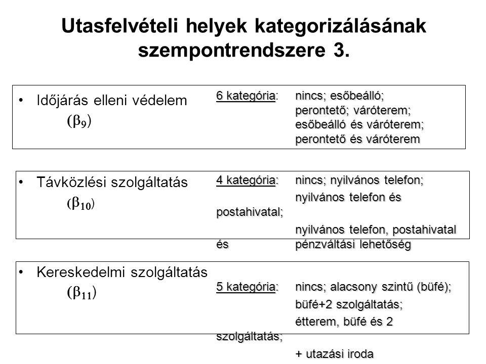 Utasfelvételi helyek kategorizálásának szempontrendszere 3.