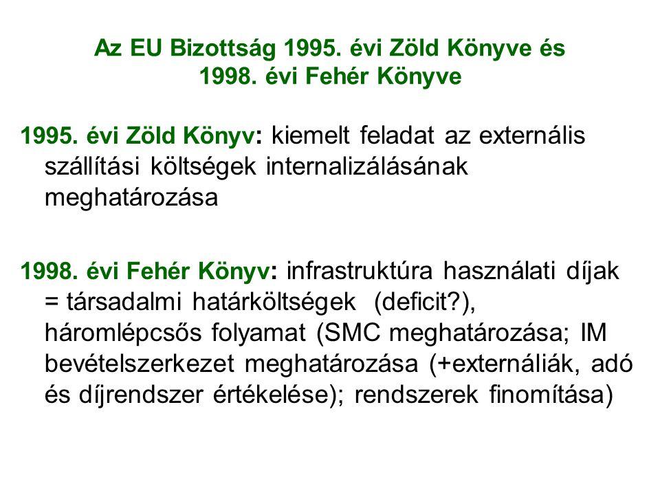 Az EU Bizottság 1995. évi Zöld Könyve és 1998. évi Fehér Könyve