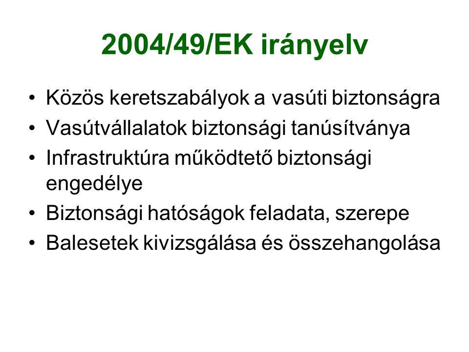 2004/49/EK irányelv Közös keretszabályok a vasúti biztonságra