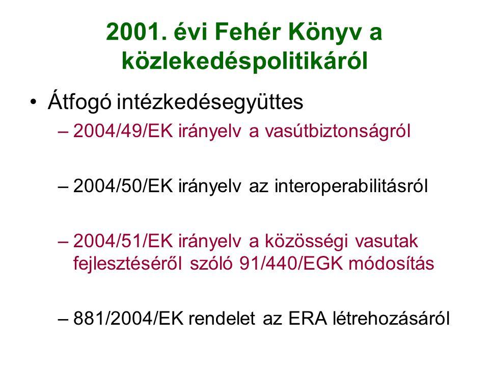 2001. évi Fehér Könyv a közlekedéspolitikáról