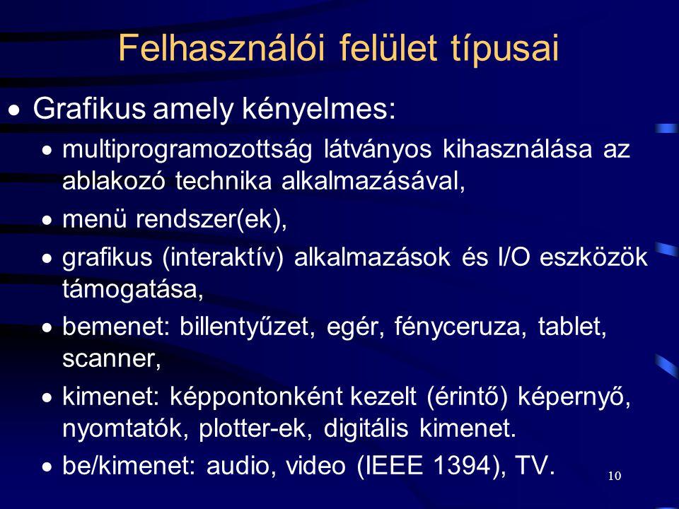 Felhasználói felület típusai