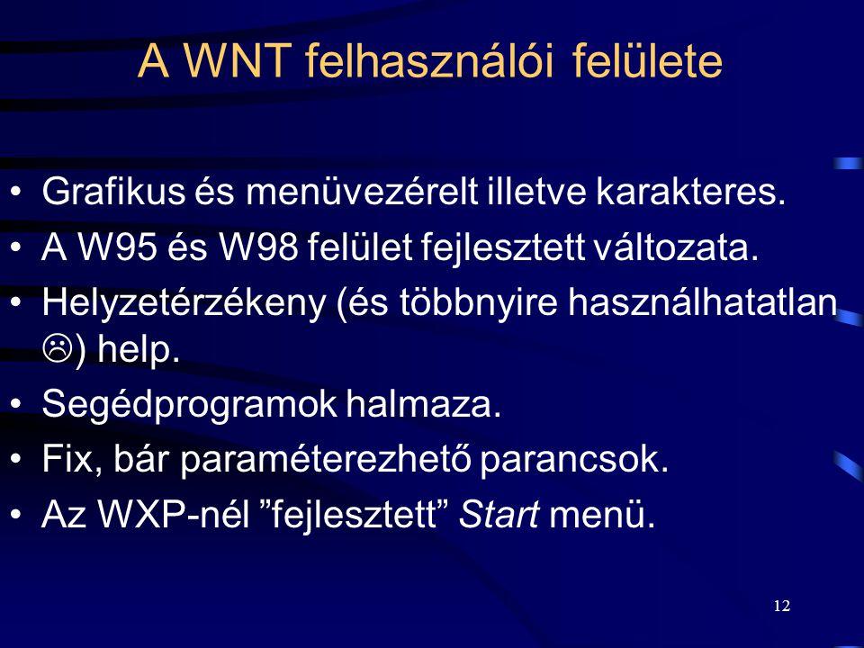 A WNT felhasználói felülete