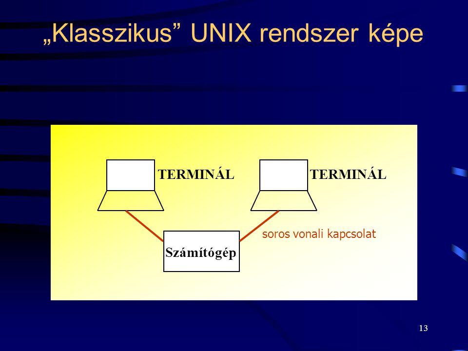 """""""Klasszikus UNIX rendszer képe"""