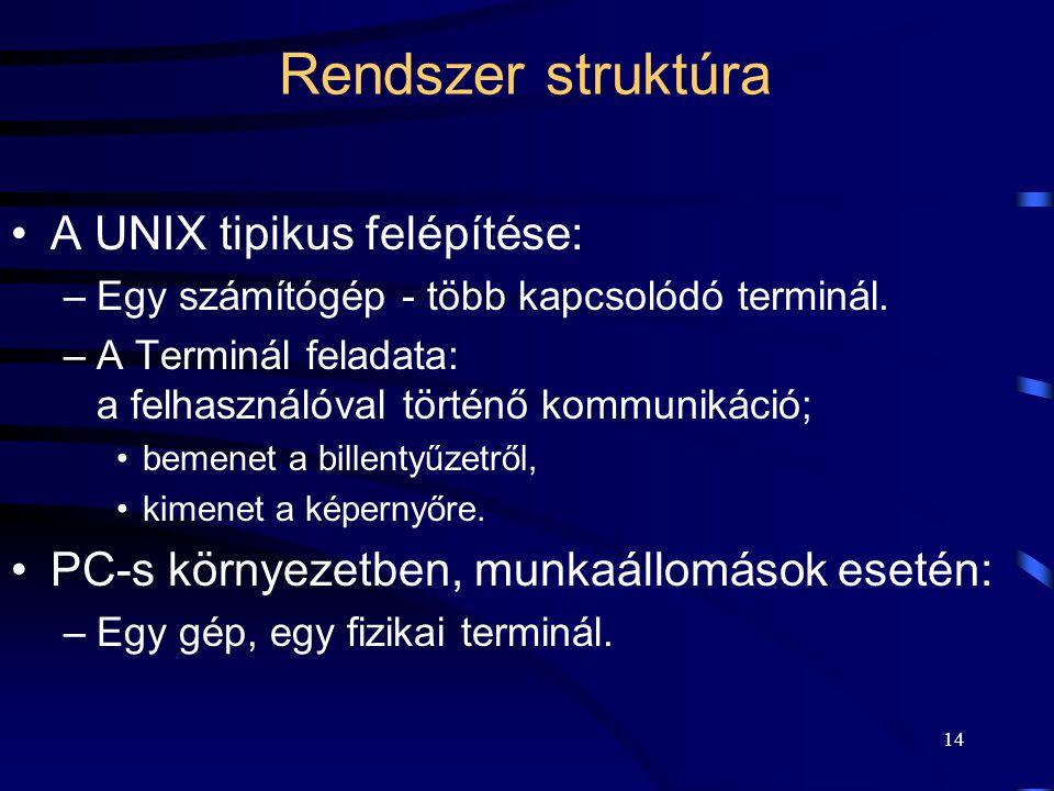 Rendszer struktúra A UNIX tipikus felépítése: