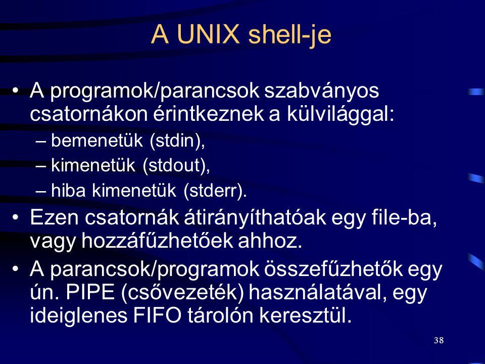 A UNIX shell-je A programok/parancsok szabványos csatornákon érintkeznek a külvilággal: bemenetük (stdin),