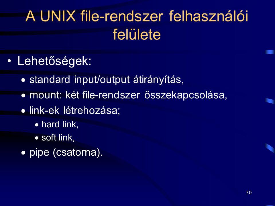 A UNIX file-rendszer felhasználói felülete