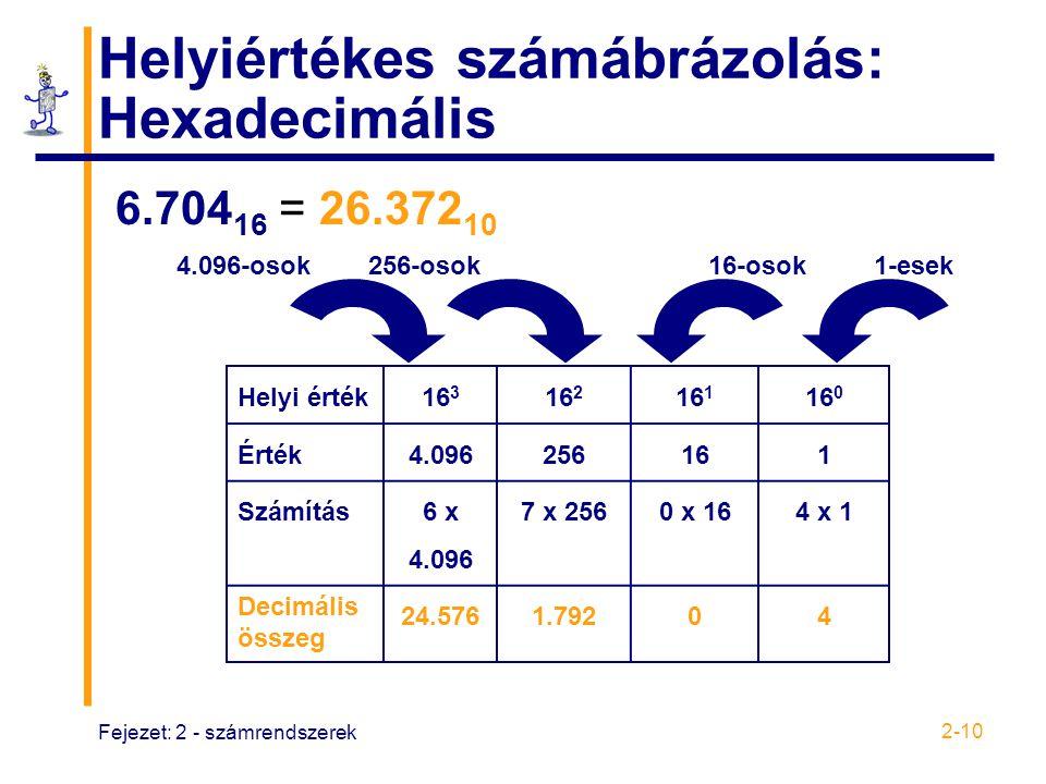Helyiértékes számábrázolás: Hexadecimális