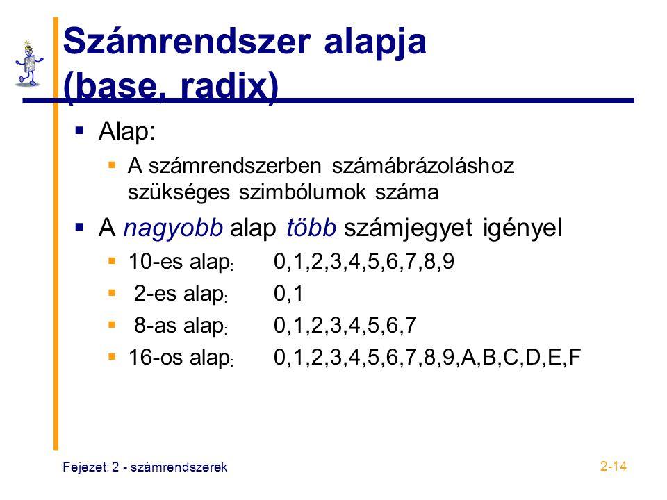 Számrendszer alapja (base, radix)