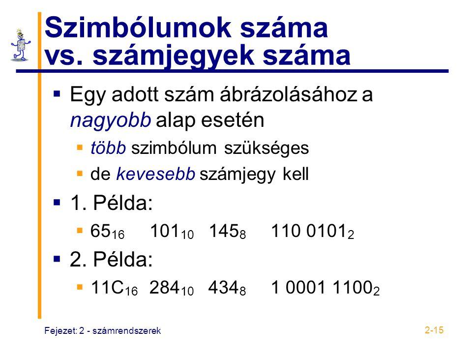 Szimbólumok száma vs. számjegyek száma