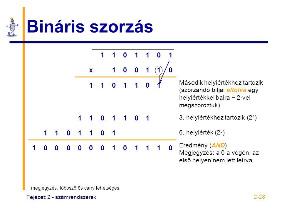 Bináris szorzás 1. x. Második helyiértékhez tartozik (szorzandó bitjei eltolva egy helyiértékkel balra ~ 2-vel megszoroztuk)