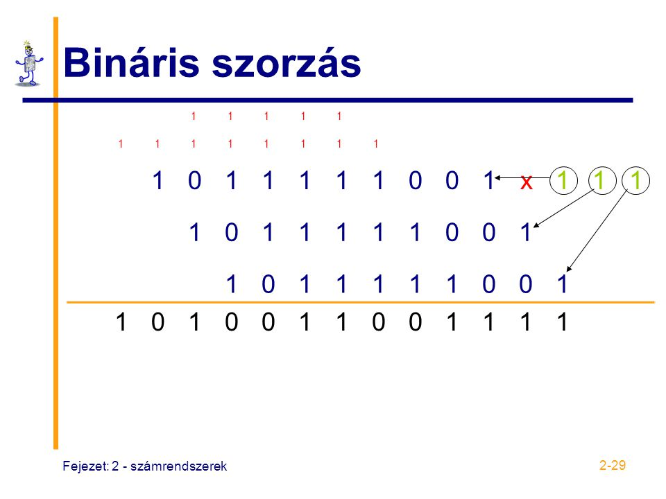 Bináris szorzás 1 1 1 x Fejezet: 2 - számrendszerek