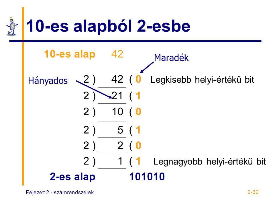 10-es alapból 2-esbe 10-es alap 42 2 ) ( 0 Legkisebb helyi-értékű bit