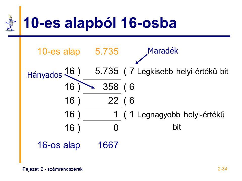 10-es alapból 16-osba 10-es alap 5.735 16 )