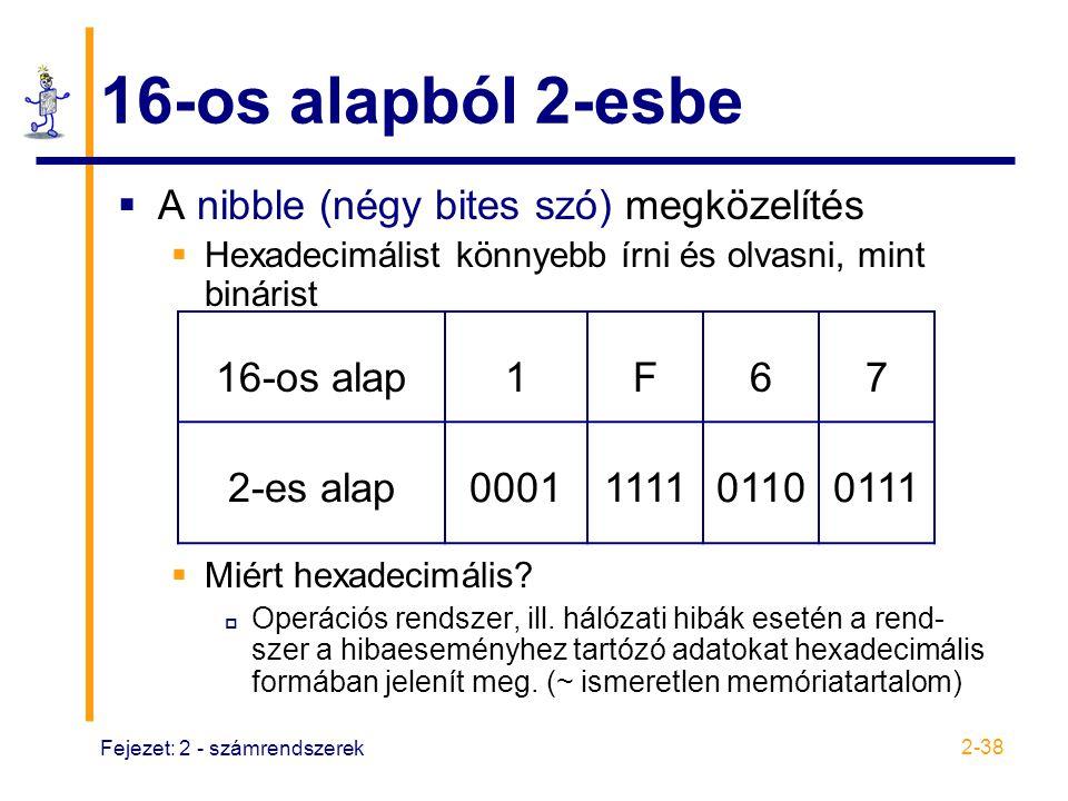 16-os alapból 2-esbe A nibble (négy bites szó) megközelítés 16-os alap