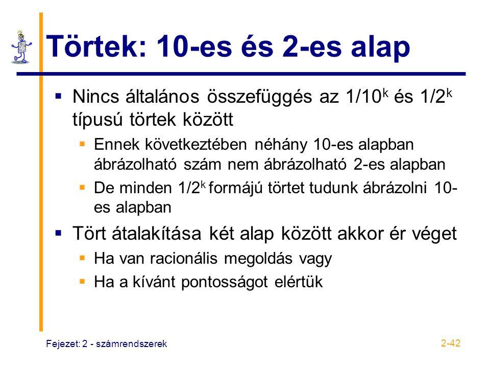Törtek: 10-es és 2-es alap Nincs általános összefüggés az 1/10k és 1/2k típusú törtek között.