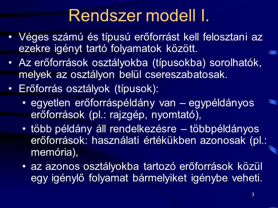 Rendszer modell I. Véges számú és típusú erőforrást kell felosztani az ezekre igényt tartó folyamatok között.