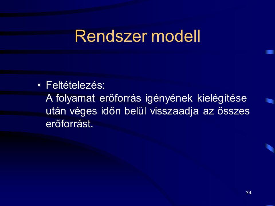 Rendszer modell Feltételezés: A folyamat erőforrás igényének kielégítése után véges időn belül visszaadja az összes erőforrást.