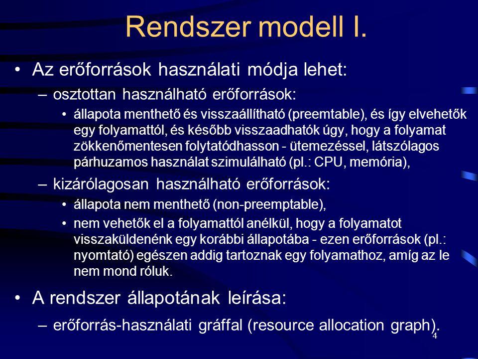Rendszer modell I. Az erőforrások használati módja lehet: