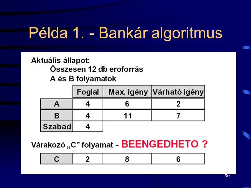 Példa 1. - Bankár algoritmus