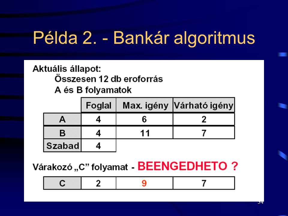 Példa 2. - Bankár algoritmus