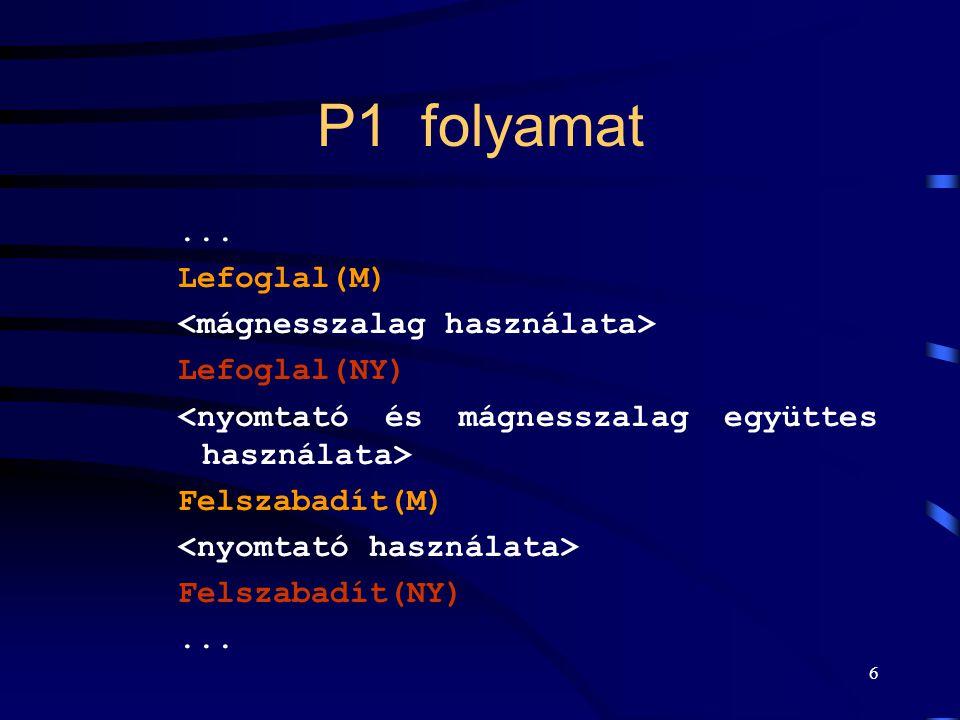 P1 folyamat ... Lefoglal(M) <mágnesszalag használata>