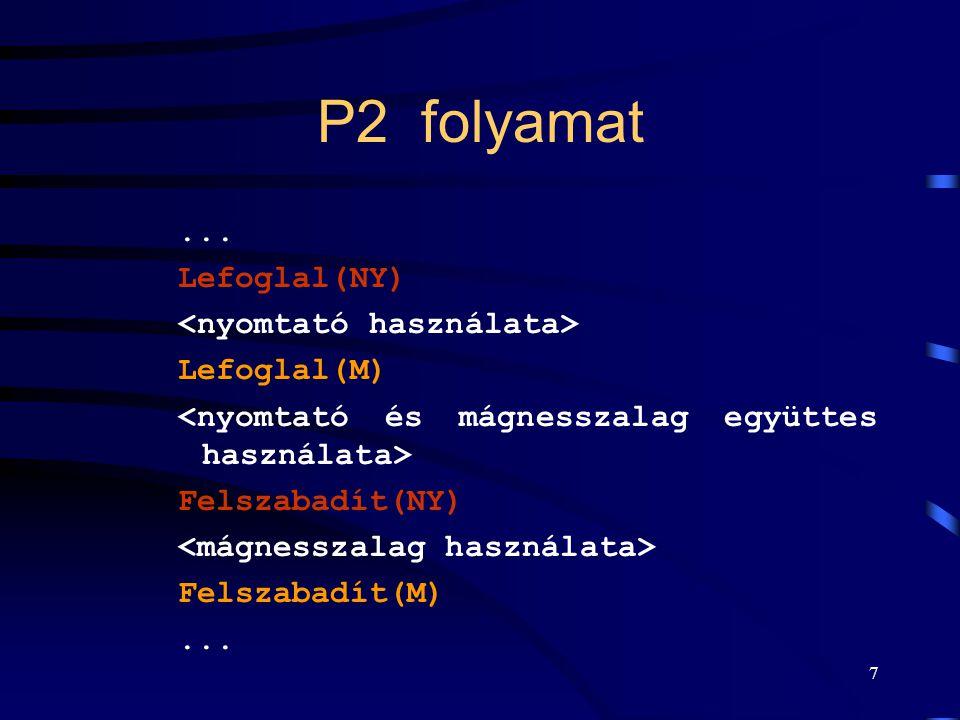 P2 folyamat ... Lefoglal(NY) <nyomtató használata> Lefoglal(M)
