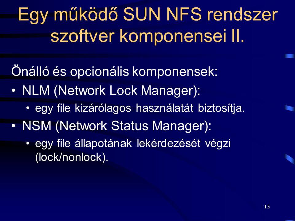 Egy működő SUN NFS rendszer szoftver komponensei II.