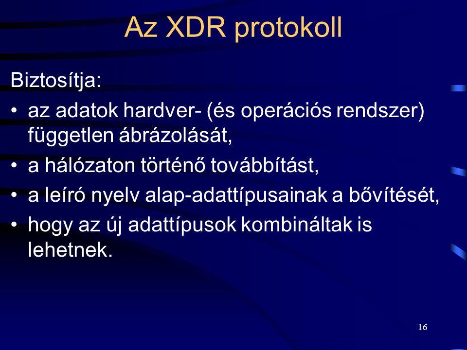 Az XDR protokoll Biztosítja: